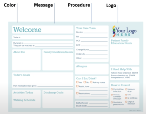 Customized Patient Communication Board Options with Patient Care Boards